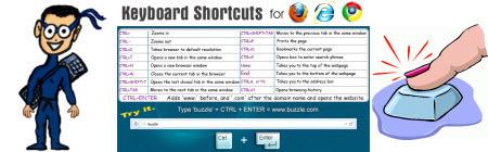 key shortz