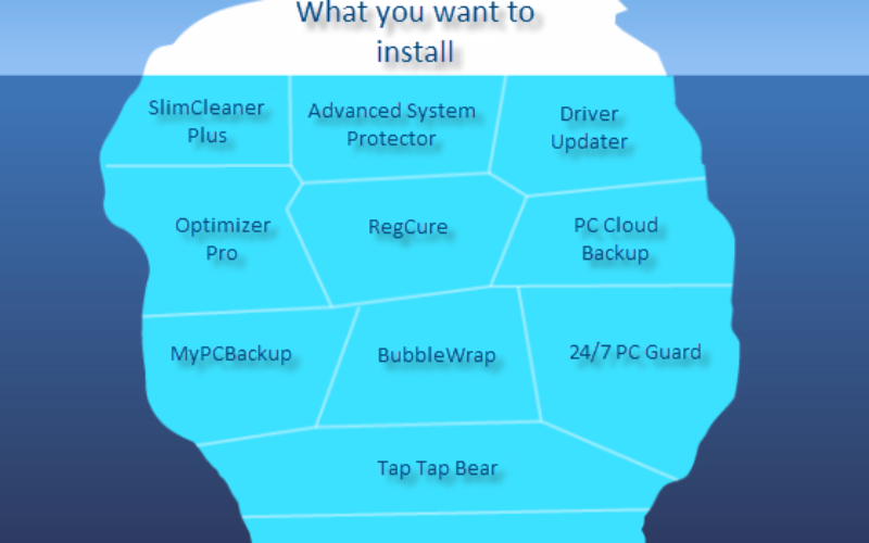 Customize Your Install